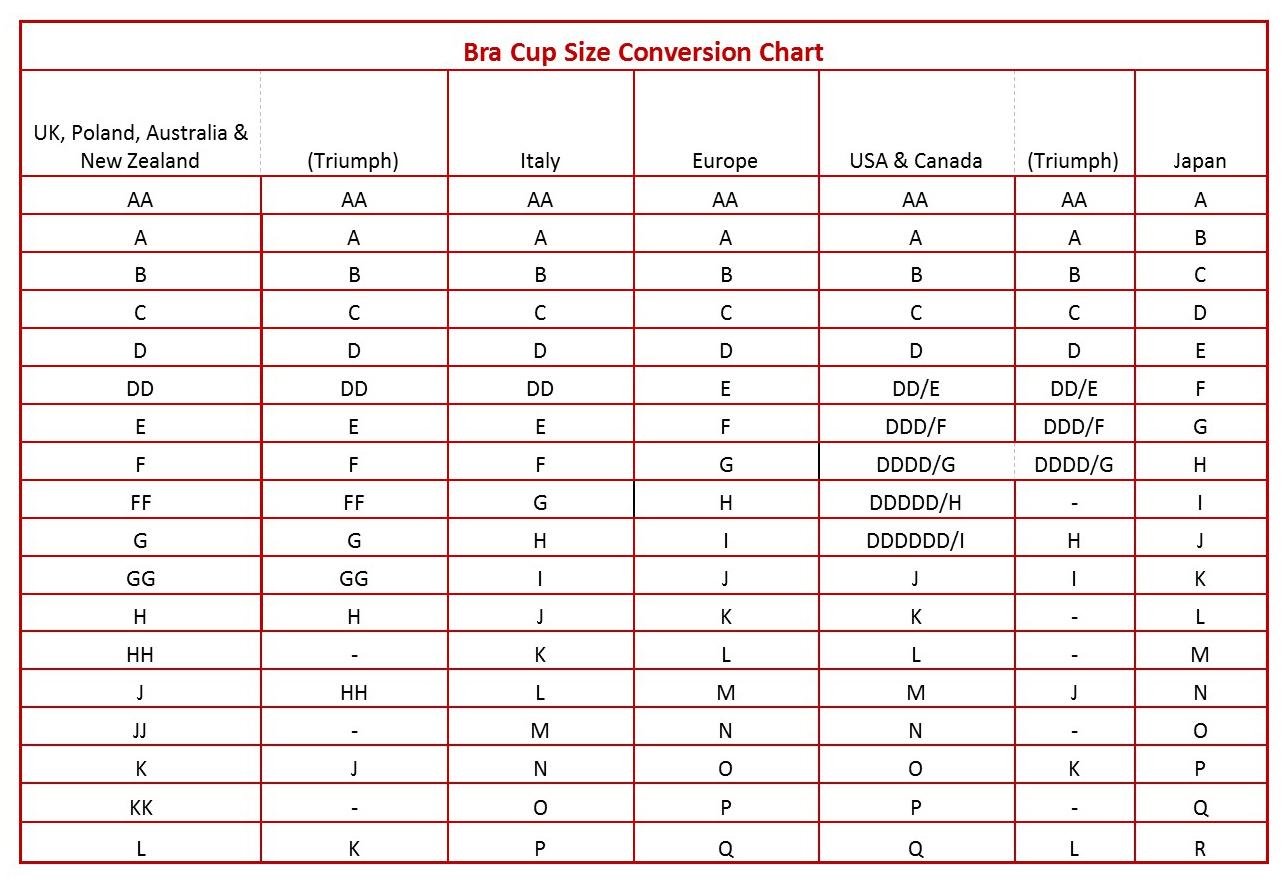 bra-cup-size-charts-jan-2018.jpg